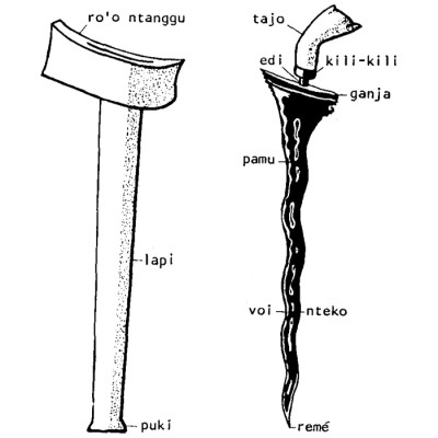 Sampari: the Keris from Bima, Sumbawa
